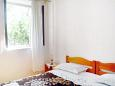 Room S-2183-a