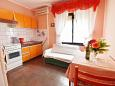Salle à manger commune - Chambre S-4954-a - Appartements et chambres Supetarska Draga - Donja (Rab) - 4954