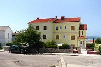 Facility No.5487