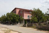 Facility No.6577