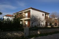 Facility No.864