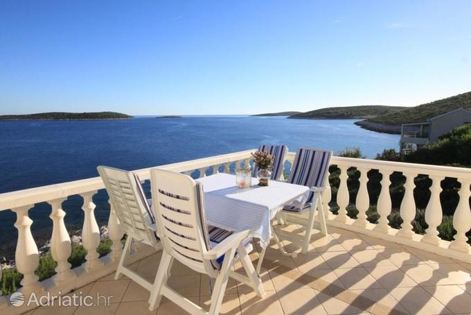 Croatia in May – Weekend Break Rentals