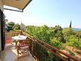 Orebić, Balcony u smještaju tipa apartment, s pogledom na more, dopusteni kucni ljubimci i WIFI.