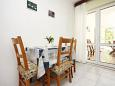 Dining room 3 - House K-10253 - Vacation Rentals Viganj (Pelješac) - 10253