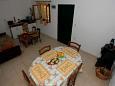Dining room - House K-11034 - Vacation Rentals Velo Zvirje (Brač) - 11034