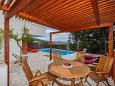 Courtyard Žrnovnica (Split) - Accommodation 11093 - Apartments with pebble beach.