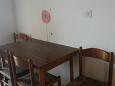 Sveta Nedilja, Dining room u smještaju tipa apartment, dopusteni kucni ljubimci i WIFI.