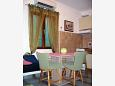 Dining room - House K-11542 - Vacation Rentals Sevid (Trogir) - 11542
