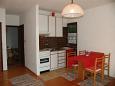 Dining room - Apartment A-11557-b - Apartments Prižba (Korčula) - 11557