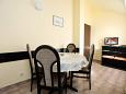 Dining room - Apartment A-11628-d - Apartments Vodice (Vodice) - 11628
