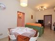 Dining room 2 - House K-11631 - Vacation Rentals Premantura (Medulin) - 11631