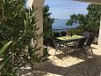Terrace 2 - House K-11706 - Vacation Rentals Rastići (Čiovo) - 11706