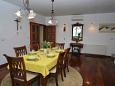Oprič, Dining room u smještaju tipa house, dostupna klima, dopusteni kucni ljubimci i WIFI.