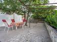 Terrace - House K-11796 - Vacation Rentals Novo Selo (Brač) - 11796