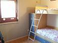 Medulin, Ložnice 2 u smještaju tipa apartment, WIFI.