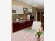 Jadranovo, Kitchen u smještaju tipa apartment, dopusteni kucni ljubimci i WIFI.