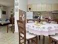 Dining room - Apartment A-2588-c - Apartments Promajna (Makarska) - 2588