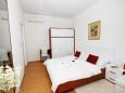 Tučepi, Bedroom u smještaju tipa apartment, dostupna klima, dopusteni kucni ljubimci i WIFI.