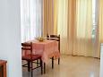 Makarska, Dining room u smještaju tipa studio-apartment, WIFI.