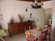 Dining room - Apartment A-2727-a - Apartments Promajna (Makarska) - 2727