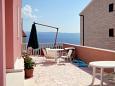 Duće, Terrace u smještaju tipa apartment, s pogledom na more, dopusteni kucni ljubimci i WIFI.