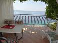 Balcony 1 - Apartment A-2743-d - Apartments Pisak (Omiš) - 2743