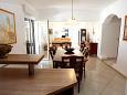Dining room - Apartment A-2801-c - Apartments Duće (Omiš) - 2801