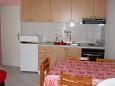 Bol, Kitchen u smještaju tipa apartment, dopusteni kucni ljubimci i WIFI.