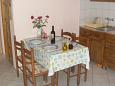 Dining room - Apartment A-2933-b - Apartments Povlja (Brač) - 2933