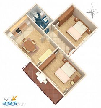 Apartment A-2965-c - Apartments Sumpetar (Omiš) - 2965