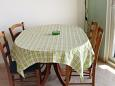 Dining room - Apartment A-3036-a - Apartments Milna (Vis) - 3036