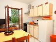 Kitchen - Apartment A-4015-a - Apartments Stari Grad (Hvar) - 4015