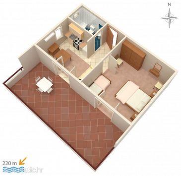 Novalja, Plan u smještaju tipa apartment.