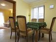 Brodarica, Dining room u smještaju tipa apartment, dopusteni kucni ljubimci i WIFI.