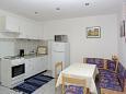 Kitchen - Apartment A-4482-b - Apartments Zavalatica (Korčula) - 4482