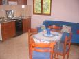 Dining room - Apartment A-4609-b - Apartments Sveta Nedilja (Hvar) - 4609