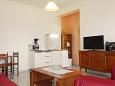 Kitchen - Apartment A-4669-b - Apartments and Rooms Dubrovnik (Dubrovnik) - 4669