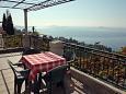 Balkon - Dom K-4714 - Willa Mlini (Dubrovnik) - 4714