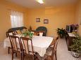 Dining room - House K-4726 - Vacation Rentals Orašac (Dubrovnik) - 4726