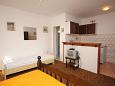 Bedroom - Studio flat AS-4727-a - Apartments and Rooms Srebreno (Dubrovnik) - 4727