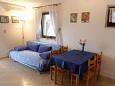 Dining room - Apartment A-4803-a - Apartments Sumartin (Brač) - 4803