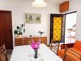 Poljica, Dining room u smještaju tipa apartment.