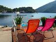 Courtyard Okuklje (Mljet) - Accommodation 4912 - Apartments near sea.
