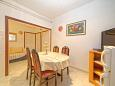 Dining room - Apartment A-4970-b - Apartments and Rooms Palit (Rab) - 4970