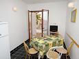 Njivice, Dining room u smještaju tipa apartment, dostupna klima, dopusteni kucni ljubimci i WIFI.