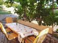 Terrace 1 - House K-5568 - Vacation Rentals Senj (Senj) - 5568