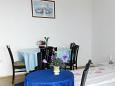 Dining room - Apartment A-5575-b - Apartments Klenovica (Novi Vinodolski) - 5575