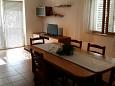 Dining room - Apartment A-559-b - Apartments Tri Žala (Korčula) - 559