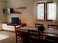 Tri Žala, Living room u smještaju tipa apartment, dopusteni kucni ljubimci i WIFI.