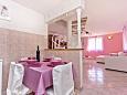 Dining room - House K-7177 - Vacation Rentals Sveti Petar u Šumi (Središnja Istra) - 7177